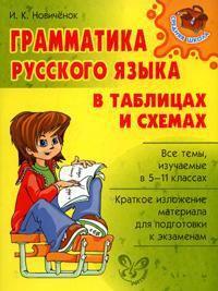 Грамматика русского языка в табл.и схемах